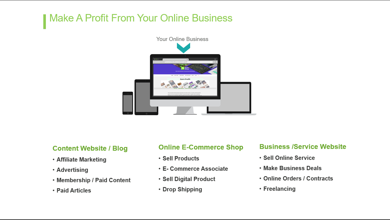How to Start an Online Business in Pakistan 1